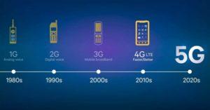 Franquicias de telefonía y telecomunicaciones